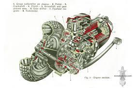 vespa rally 200 owner u0027s manual