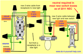 wiring diagram to take from a receptacle for a light diy