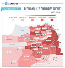 rental price rent data shows prices up citywide including less pricey