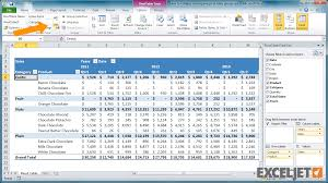 how to pivot table excel tutorial how to collapse and expand pivot table groups