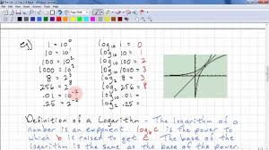 precalculus 12 chp 5 4 logarithms and logarithmic functions