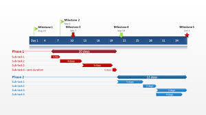 Excel Gantt Chart Template Office Timeline Gantt Chart Excel By Visual Tutorial