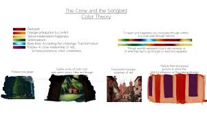 Meaning Of Color by The Crow And The Songbird Working Title September 2011