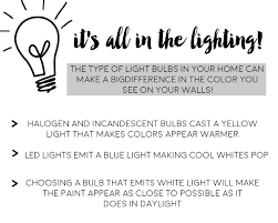 Type A Bulbs The Right White Blackband Designs Go To White Paints