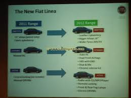 fiat linea 2012 and grande punto 2012 changes compared to older