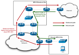 AODV Routing Protocol in NS  utilizes routing tables to store routing information  It maintains both