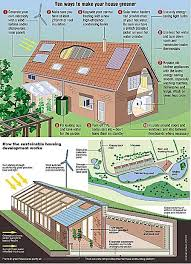 eco house plans eco house plans small eco friendly vacation cabin plans with a