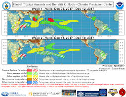 hurricane and tropical storm advisories weather radar