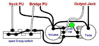 telecaster mod guide