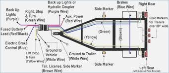 utility trailer wire diagram cwatchblog info