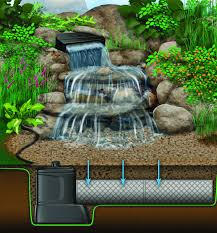 diy backyard waterfall kit pondless disappearing waterfall kits
