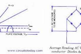 usefulldata com good ac volt ammeter wiring black version on