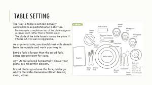 Set A Table by Manners U0026 Table Etiquette Ppt Download