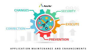 anar outsourced product development u0026 offshore software