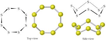 group via oxygen sulfur selenium tellurium and polonium