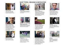 Types Meaning Ross Shot Types Meaning And Motivation Student Master Flickr