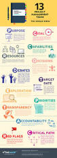 best 20 project management courses ideas on pinterest project
