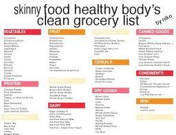 grocery list for weight loss d2aad5fff1e4c3c2cf6e1b56813ba8f5 vpwmun jpg