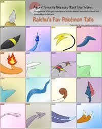 Pokemon Type Meme - pokemon type meme tails by electric raichu on deviantart