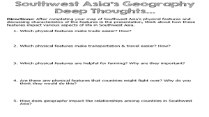 Southwest Asia Physical Map by Physical Features Of The Middle East Ppt Video Online Download