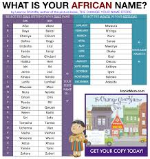 Meme Name Generator - name generators the change your name store