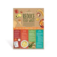 posters cuisine reduce food waste poster