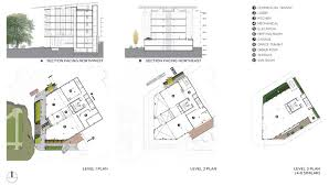 most efficient floor plans 100 most efficient floor plan most efficient tools at