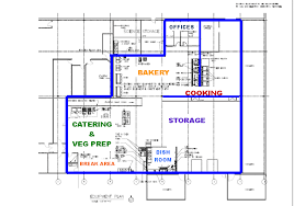 kitchen design and layout ppt culinary school kitchen layout best layout room