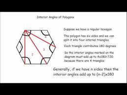 What Are The Interior Angles Of A Hexagon Interior Angles Of Polygons Made Simple Animation Gcse Maths