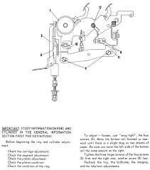 royal standard typewriter repair ames basic repair training