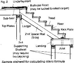 stair u0026 landing construction fields home center