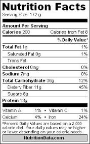 best 25 watermelon nutrition facts ideas on pinterest