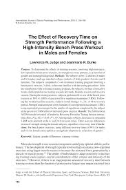 the effect of recovery time on strength performance following a