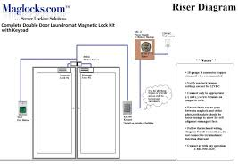 double wall socket wiring diagram the best wiring diagram 2017