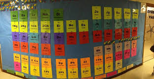 printable periodic table of the bible being single is the best no worries okay maybe not i admit