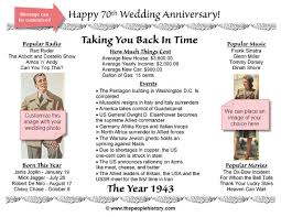 70th anniversary gift 70th wedding anniversary 1943 personalized print gifts and