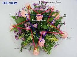 Sunflower Arrangements Ideas Best 25 Flower Arrangements Simple Ideas On Pinterest Table
