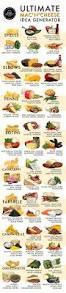 best 25 gourmet mac and cheese ideas on pinterest macoroni