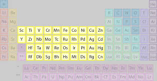 Periodic Table With Families Element Families Of The Periodic Table