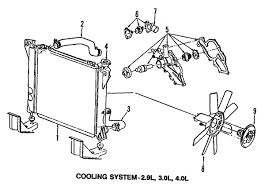 1993 ford ranger xlt parts parts com ford hose radiator partnumber 7l5z8286a