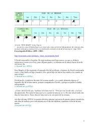 almanaque hebreo lunar 2016 descargar calendario hebreo del primer siglo