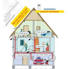 les chambres d une maison maison de l aspirateur idées de design suezl com
