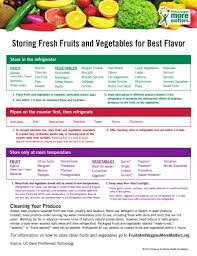 storing fresh fruits and vegetables for best flavor kc our