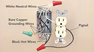 outlet electrical wiring power outlet wiring diagram u2013 serona co