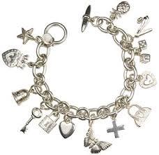 for bracelet