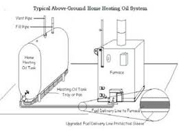 fuel oil tank installation oil tank replacements