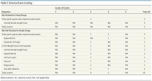 preexposure prophylaxis for adolescent men who have with men