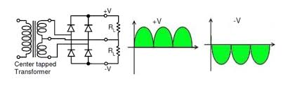 chapter 6 diode applications power supplies voltage regulators