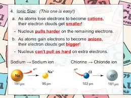what ability did the periodic table have chapter 6 the periodic table