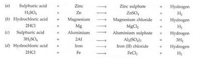 lakhmir singh chemistry class 10 solutions acids bases and salts